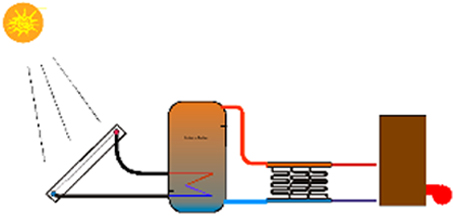énergiFRANCE - chauffage